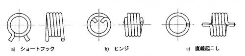 ねじりばね3-3.jpg